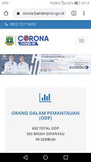 Inilah 8 Situs Terpercaya Pantau Corona di Indonesia