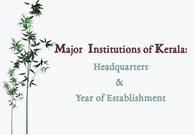 Kerala's Major Institutions: Headquarters & Year of Establishment
