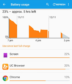 Battery Usage Report