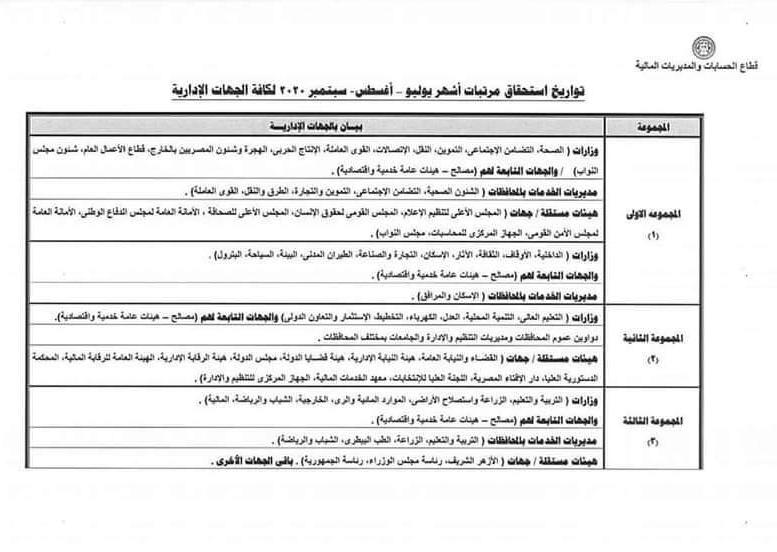 جدول صرف مرتبات شهر سبتمبر 2020.. جميع الوزارات والهيئات