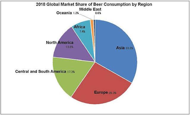全世界的啤酒話題,誰喝最多?誰最愛喝? - 喝最多啤酒的國家 by Kirin 官方統計