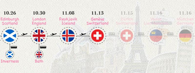 [瑞士.日內瓦] 日內瓦湖大噴泉 聯合國萬國宮 國際紅十字 盧梭出生地