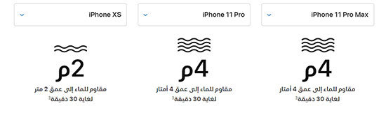 iphone waterproof
