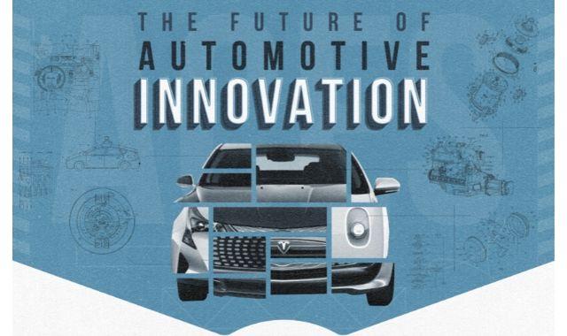 Innovative Autonomous Cars of the Future