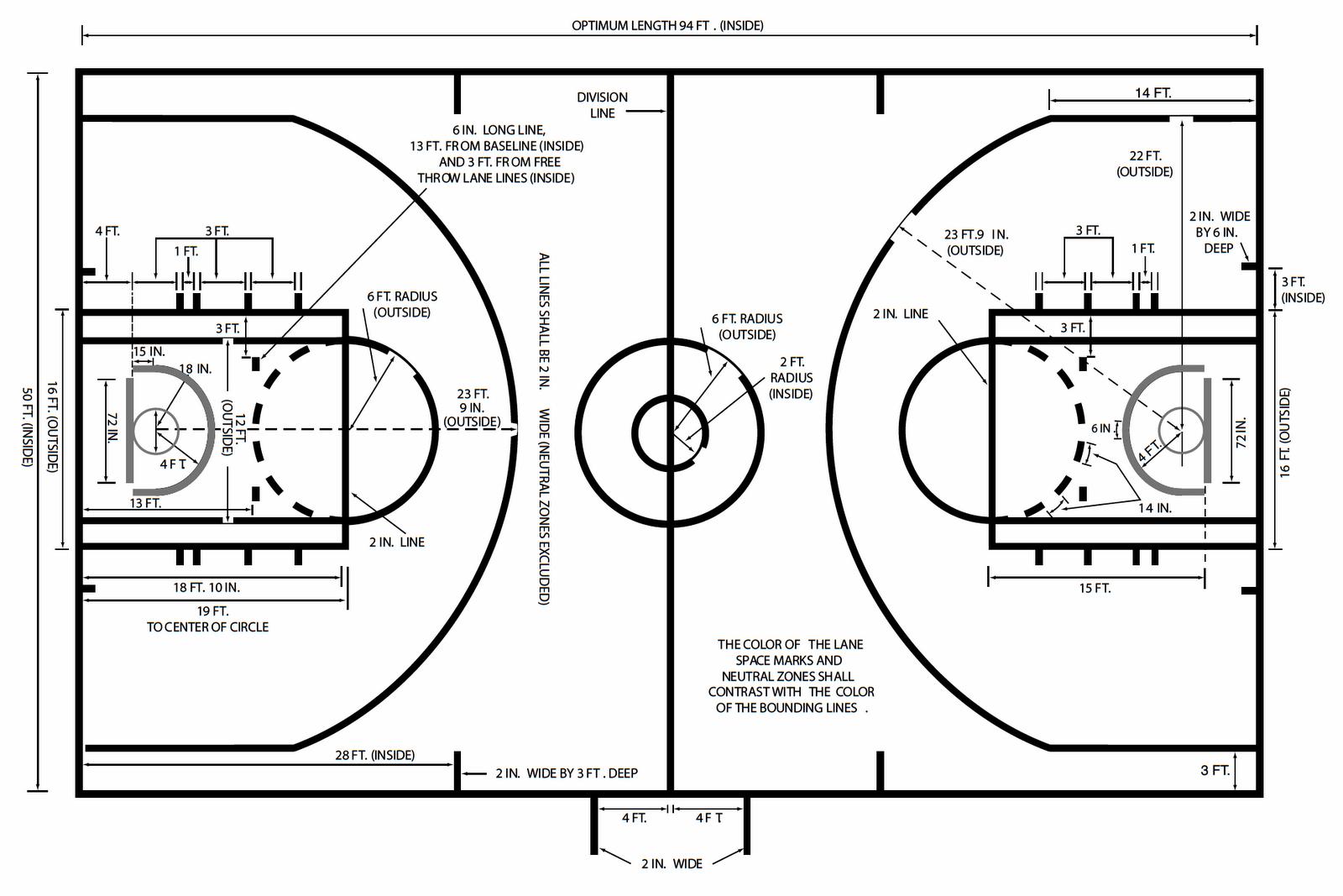 Ukuran Panjang Dan Lebar Lapangan Basket Standar Fiba Nba Internasional Kupas Tuntas Basketball