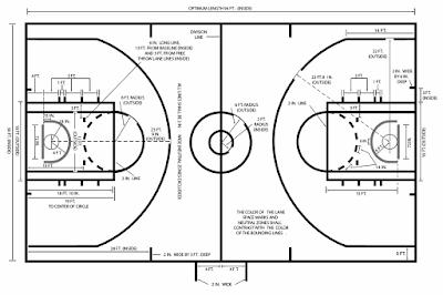Ukuran Lapangan Basket NBA