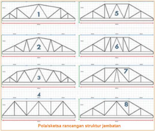 Pola sketsa rancangan struktur jembatan - Cara Membuat Rancangan Konstruksi Miniatur Jembatan