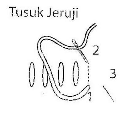 tusuk-jeruji