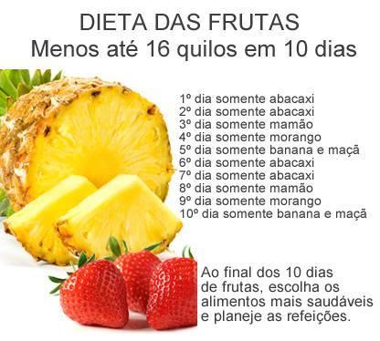 dieta frutas 3 dias