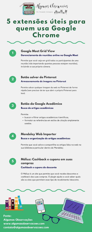 Infográfico com 5 extensões úteis para quem usa Google Chrome (Algumas Observações)