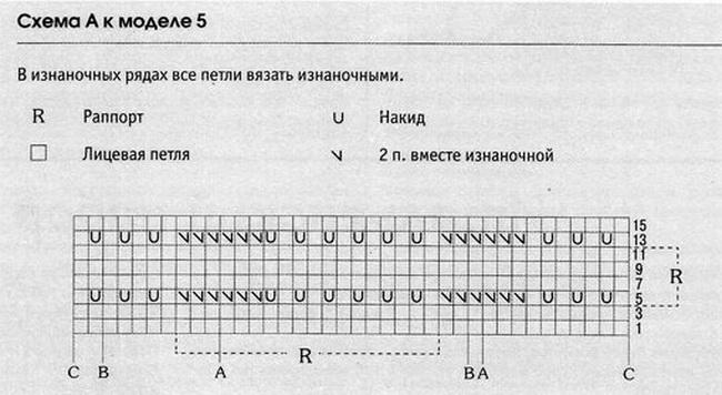 Схема вязания ажурного снуда фото 959
