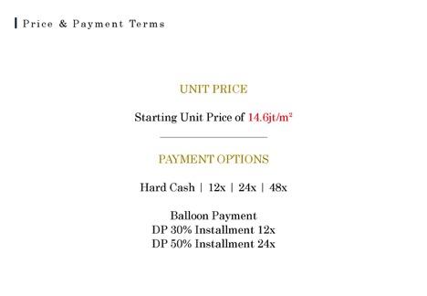 Price List Harga Kingland Avenue Serpong Apartment