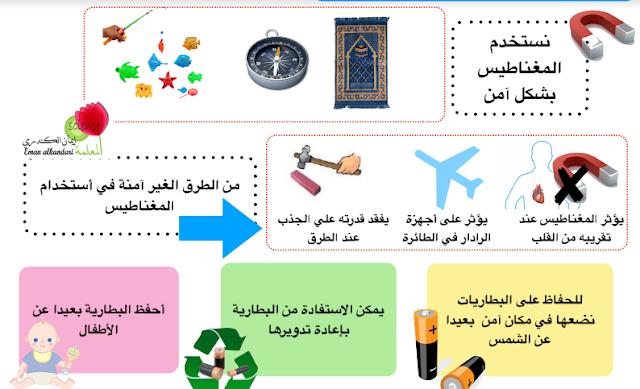 ملخصات علوم للصف الثاني الفصل الثاني إعداد أ. إيمان الكندري