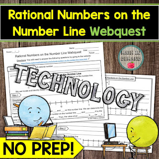 Rational Numbers on the Number Line Webquest
