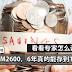 专家:月入RM2600,6年可存10万!网民表示:很难做到好吗!