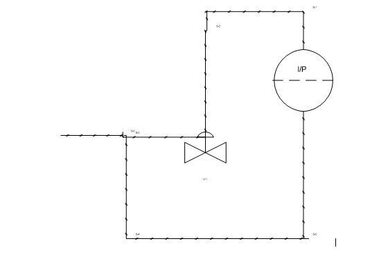 módulos de instrumentación y control