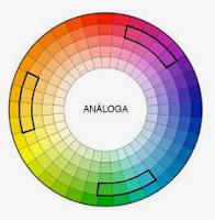 Circulo das cores - Conjugar cores análogas (rosa e vermelho, azul e verde, verde e amarelo, amarelo e laranja, laranja e vermelho, roxo e azul)