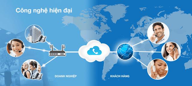 Cloud Phone là gì? Nên sử dụng tổng đài ảo Cloud Phone không?