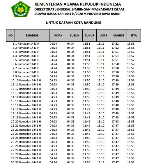 Jadwal Imsakiyah Ramadhan 1441 H / 2020 M Kota Bandung