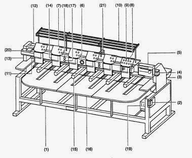 Six (6) and Eight (8) head embroidery machines for sale on