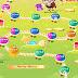 《Candy Crush Saga 糖果傳奇》3741-3755關之過關心得及影片