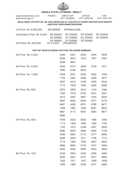 Kerala Lottery Official Result Sthree Sakthi SS-162 dated 18.06.2019 Part-1