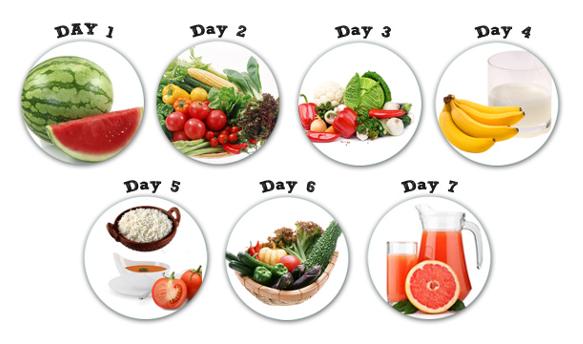 Ăn kiêng, Giảm Cân & Tăng Cân - Trở Thành Chuyên Gia Dinh Dưỡng Trong 2 Tuần