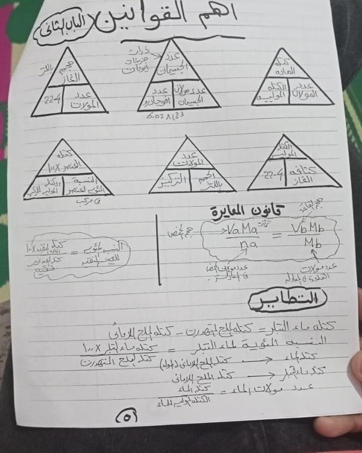 ملخص قوانين Chemistry للثانوية العامة لغات 1