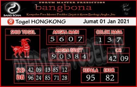 Prediksi Bangbona HK Jumat 01 Januari 2021