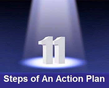 11 steps of an action plan to be in Bollywood