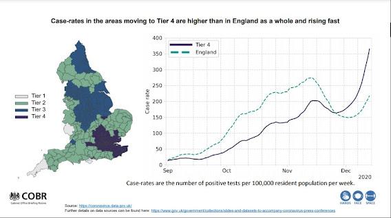 191220 Tier 4 area Case Rates  UK Gov Briefing