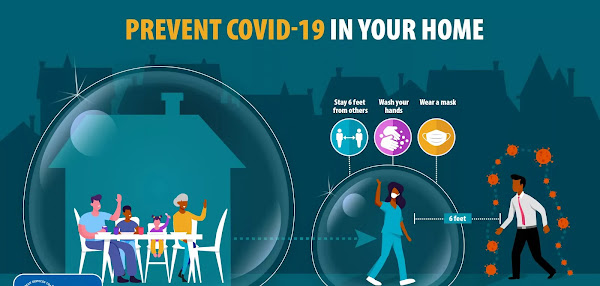 The third wave of Coronavirus has wreaked havoc in the world. There is fear everywhere. And India is in dire straits at the moment.