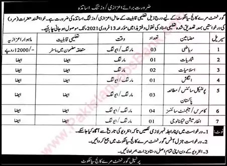 Latest Jobs in Pakistan Government Murray College Sialkot Jobs 2021