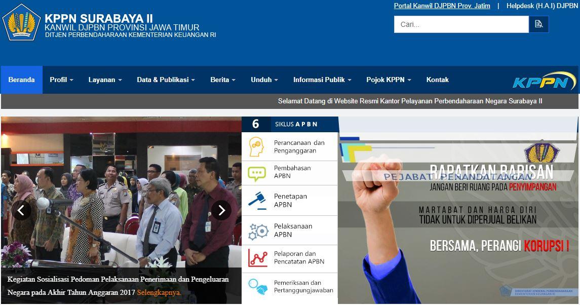 Alamat Lengkap Kantor KPPN Di Jawa Timur