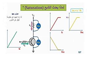 دورة الالكترونيات:الترازستور وطريقة عمله الجزء الثاني