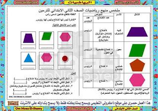 حصريا أقوى مذكرة رياضيات للصف الثاني الابتدائي الترم الاول والثانى 2021