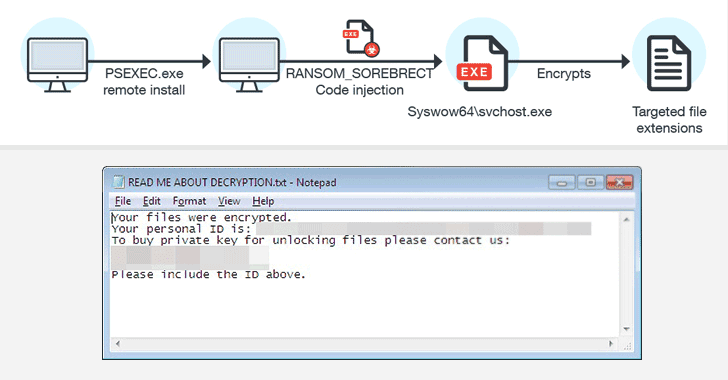 New Fileless Ransomware with Code Injection Ability Detected in the Wild