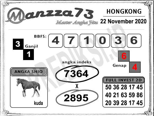 Prediksi Togel Manzza73 HK Minggu 22 November 2020