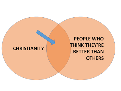 """""""I thought I gave up Christianity but actually started thinking I was better than others"""""""