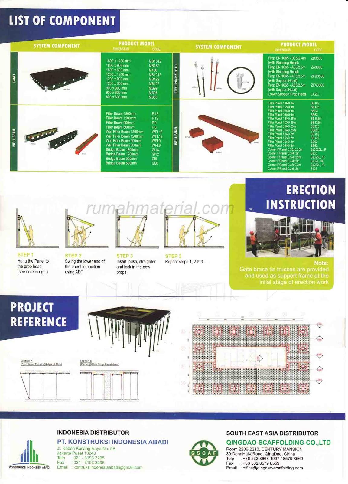 Komponen dan Cara Perakitan Bekisting Beton Green Formwork