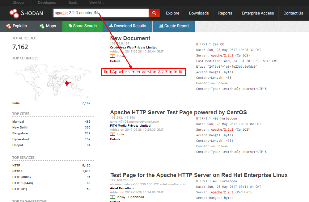 SHODAN hackers search engine country code