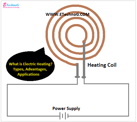 What is Electric Heating, Types, Advantages, Applications