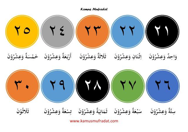 angka 1-30 dalam bahasa arab