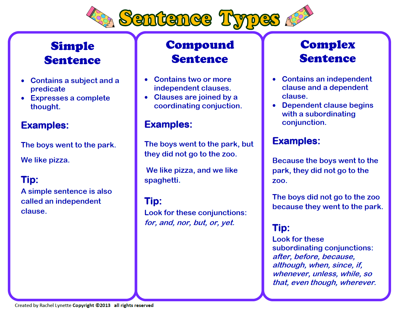 Types Of Sentences Less S Tes Te Ch