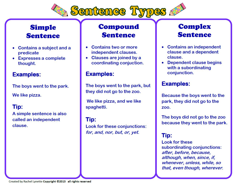 Types Of Sentences Less S Tes Te Ch