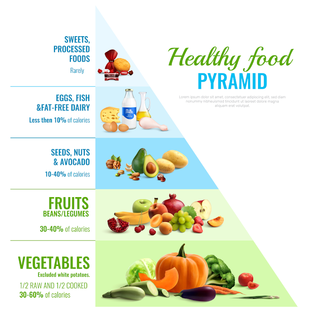 The Health Benefits of Eating Different Types of Fruit