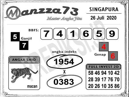 Prediksi Manzza73 SGP Minggu 26 Juli 2020