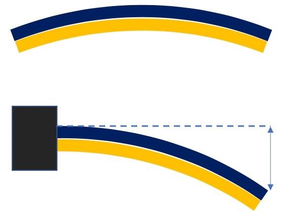 keping bimetal penerapan manfaat pemuaian