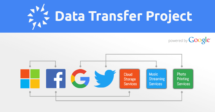 Data Transfer Project Protocol to Transfer Your Data From One Service to Another