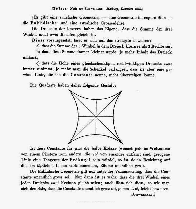 Le geometrie non Euclidee: Gauss, Lobacevskij, Bolyai 17